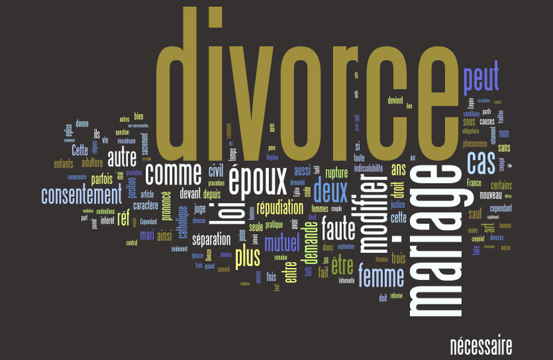 Wordle wikipedia